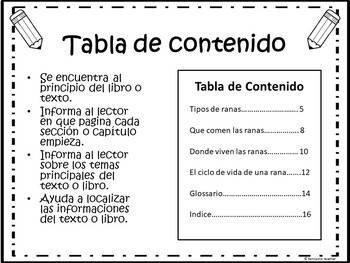 Taller de Escritura. Writing workshop in Spanish Unit 3 from Dec. to March(2018)