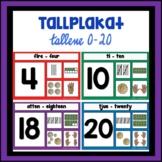 Tallplakater 0-20
