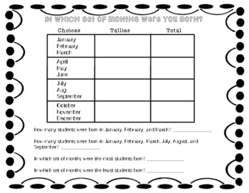 Tally Chart, Frequency Table, and Line Plots