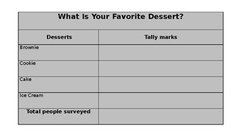 Tally Charts for student survey