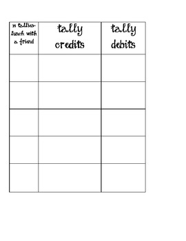 Tally Credit and Debit Chart