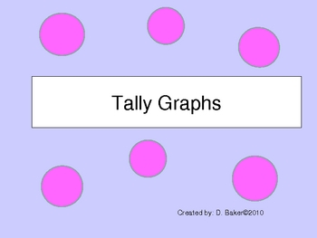 Tally Graphs Powerpoint