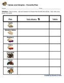 Tally Mark Table & Bar Graph: Favorite Pies