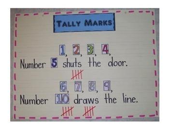 Tally Marks Anchor Chart