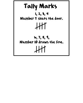 tally marks poem poster free by learning together tpt