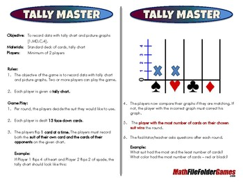 Tally Master - 1st Grade Math Game [CCSS 1.MD.C.4]