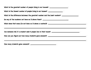 Tally and Line Plot Activity * Common Core * Math