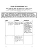 Taming of the Shrew Activity Packet