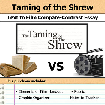 Taming of the Shrew by William Shakespeare - Text to Film Essay Bundle