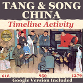 Tang & Song China Timeline for Interactive Notebooks