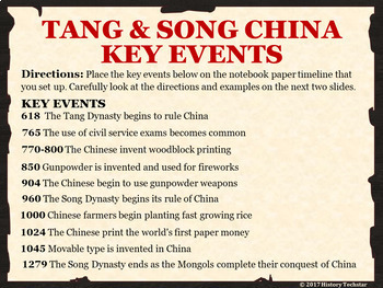 Tang & Song China Timeline Activity