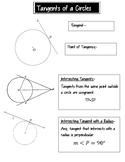 Tangent of a Circle INB