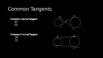 Tangents - PowerPoint Lesson (8.2)