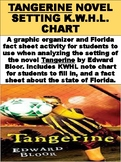 """Tangerine"" Novel Setting KWHL Chart"