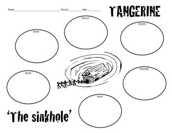 """Tangerine """"Sinkhole"""" 5W+H Activity & Writing Exercise"""