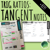 Tangent Notes: Intro to Trig Ratios Foldable