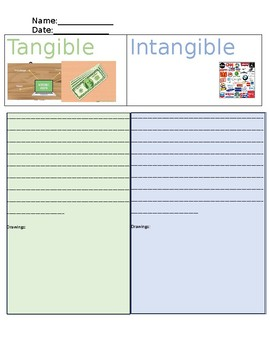 Tangible Vs. Intangible Assets
