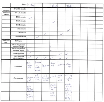 Tantrum Tracker for Measuring Complex Behavioral Episodes