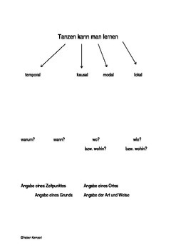 Tanzen kann man lernen - Temporal, kausal, modal & lokal W