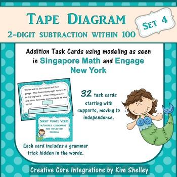 Tape Diagram 2-Digit Subtraction within 100 (Set 4)