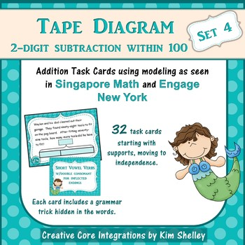Tape Diagram 2-Digit Subtraction within 100 (Set 4)
