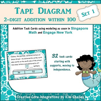 Tape Diagram Addition within 100 (Set 1)