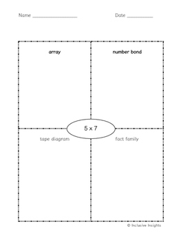 Tape Diagram, Array, Number Bond, Multiplication Model Worksheets