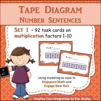 Tape Diagram Bar Model MULTIPLICATION Task Cards