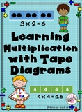 Tape Diagram Multiplication Introduction with Practice