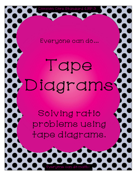 Tape diagram practice ratio problems by everyone can do math tpt tape diagram practice ratio problems ccuart Images