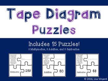 Tape Diagram Puzzles for Addition, Subtraction, and Multiplication