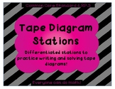 Tape Diagram Stations