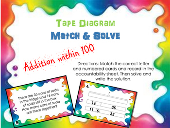 Tape Diagrams 4 Math Centers Addition and Subtraction within and beyond 100