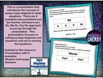 Multi-Step Equations with Tape Diagrams Activity Bundle