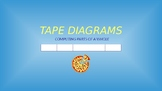 Tape Diagrams: Computing Parts of a Whole
