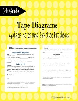 Tape Diagrams Guide Notes and Practice