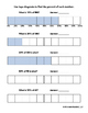 Tape Diagrams Investigation