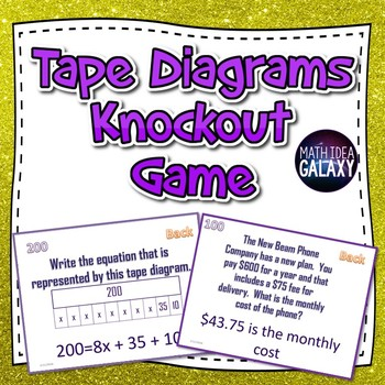 Tape Diagrams Knockout Game