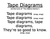 Tape Diagrams Song