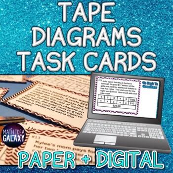 Tape Diagrams Task Cards