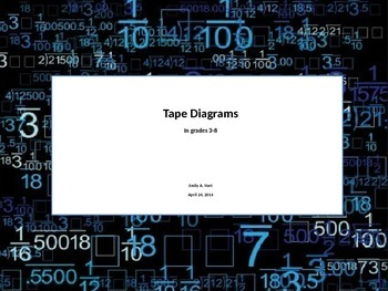 Tape Diagrams Teacher Training PowerPoint