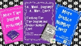 Tape Diagrams and Double Number Lines Bundle!