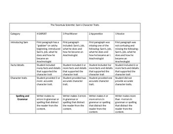 Tarantula Scientist Character Traits Essay Rubric