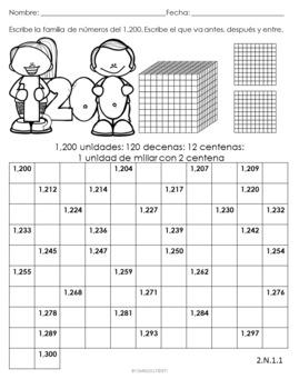 Tareas de desempeño Matemáticas Unidad 2.1 Segundo Grado