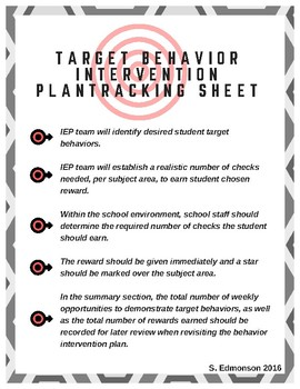 Target Behavior Intervention Plan Tracking Sheet
