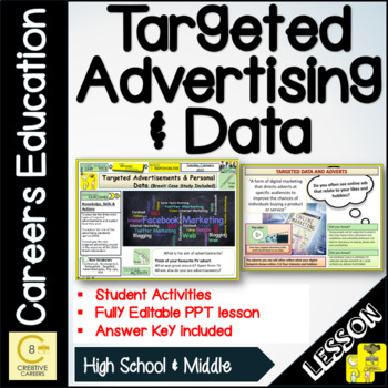 Targeted Advertising and Your Data Lesson