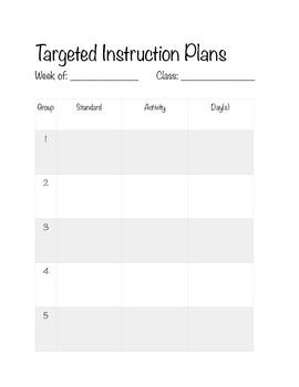 Targeted Instruction Small Group Planning Sheet