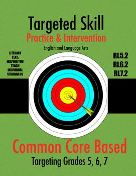 Targeted Skill Practice & Intervention: RL5.2, RL6.2, RL7.2 Central Idea & Theme