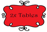 Targetting Times Tables