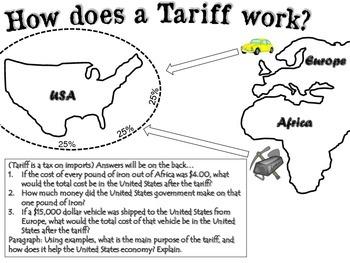 Tariff Common Core Example